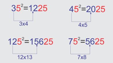 Dica para multiplicar mentalmente números difícieis